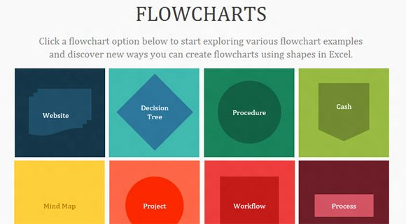 Process Flow Template Word Elegant Process Flow Chart Template In Word
