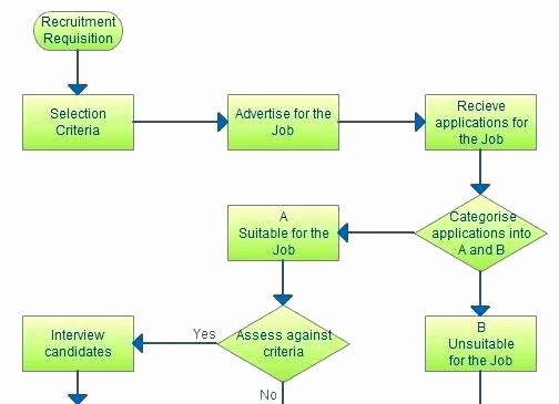 Process Flow Template Word Lovely Create Flowchart In Excel How to A Medium Size Circular