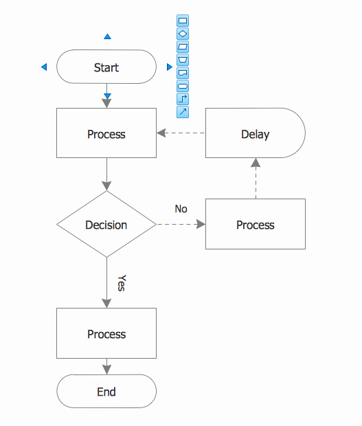 Process Flow Template Word Luxury Process Flow Template Word Idealstalist