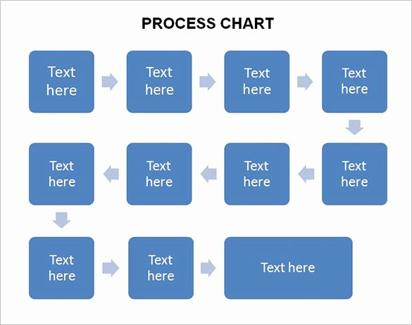 Process Flow Template Word New 40 Flow Chart Templates Free Sample Example format