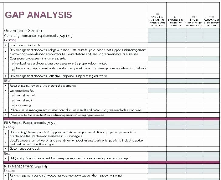 Process Hazard Analysis Template Beautiful Gap Document Template Business Process Analysis software