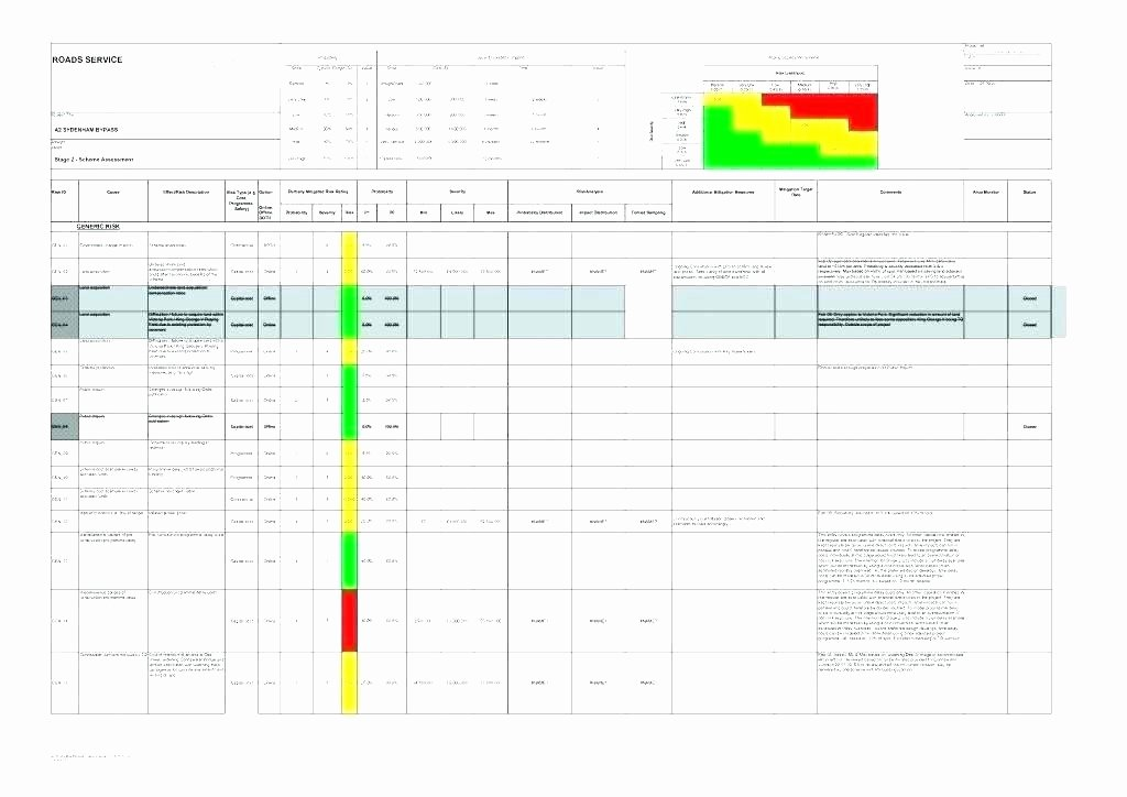 Process Hazard Analysis Template Elegant Hazard Analysis Template Activity Hazard Analysis Template