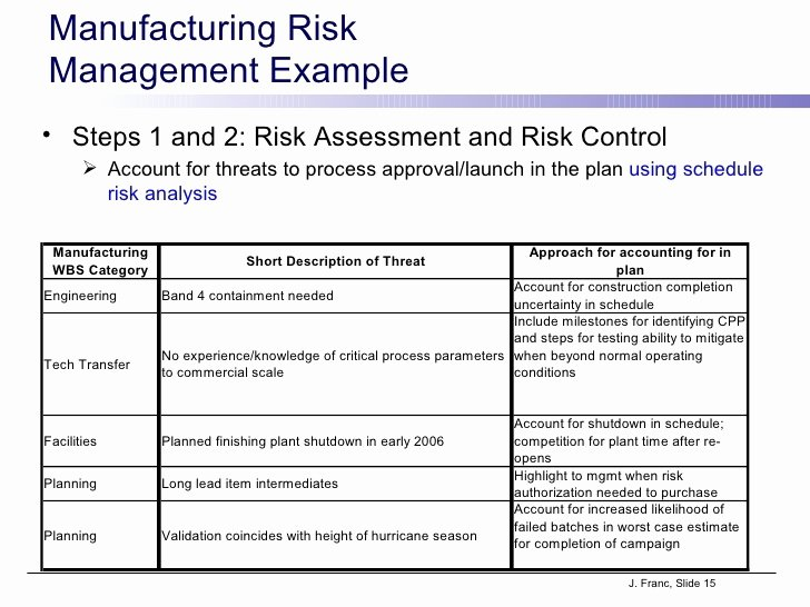 Process Hazard Analysis Template Elegant Manufacturing Process Risk assessment Template Templates