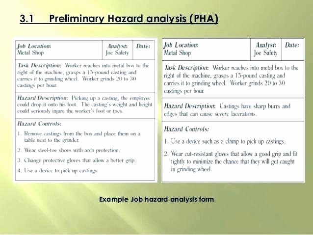 Process Hazard Analysis Template Elegant Safety Analysis Report Template Job Analysis Template Doc