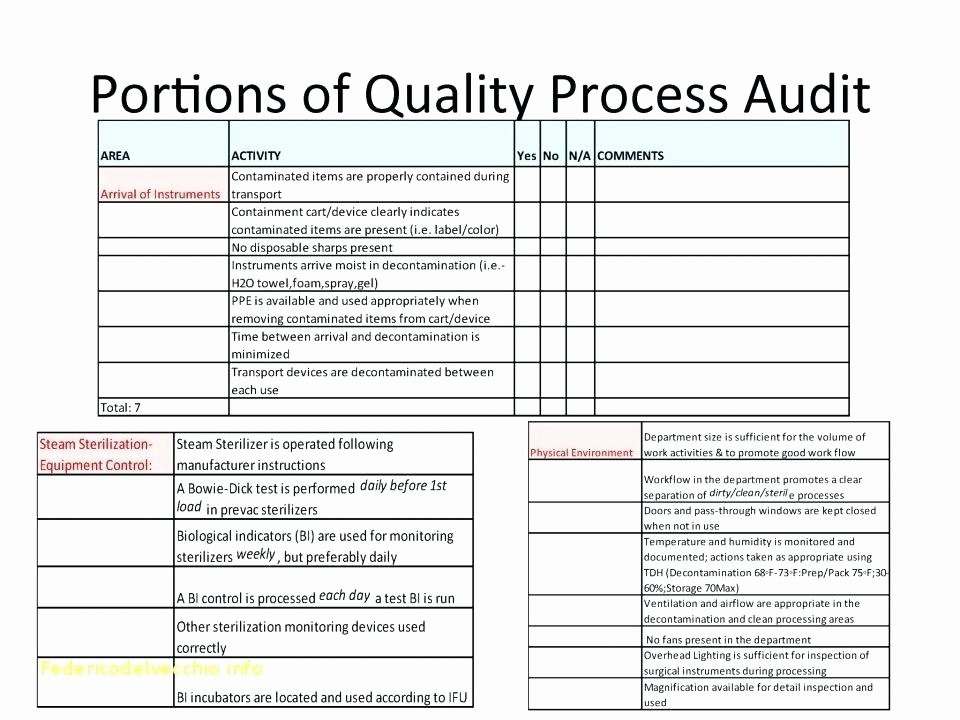 Process Hazard Analysis Template Fresh Hazard Analysis Template Job Inspirational Process Safety