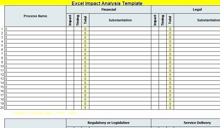 Process Hazard Analysis Template Fresh Process Hazard Analysis Template Risk assessment Matrix