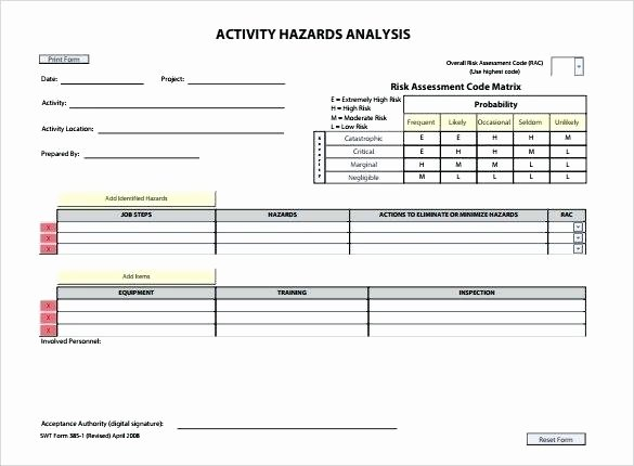 Process Hazard Analysis Template Lovely Haccp Hazard Analysis Template Activity Business