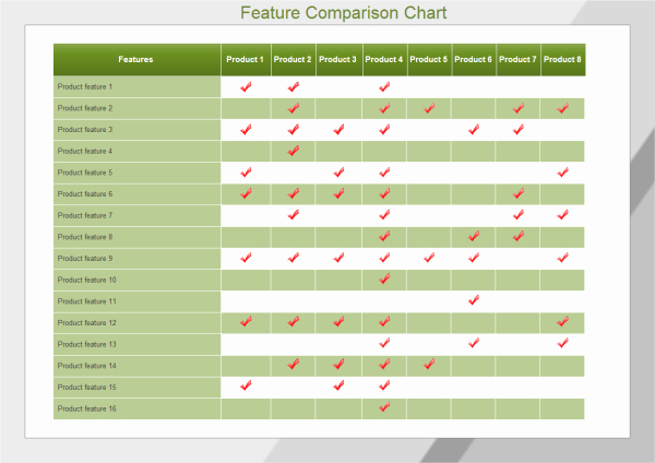 Product Comparison Template Excel Elegant Feature Parison Chart Templates and Maker