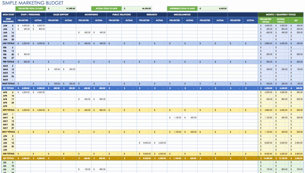 Product Comparison Template Excel Fresh Product Parison Chart Excel Template