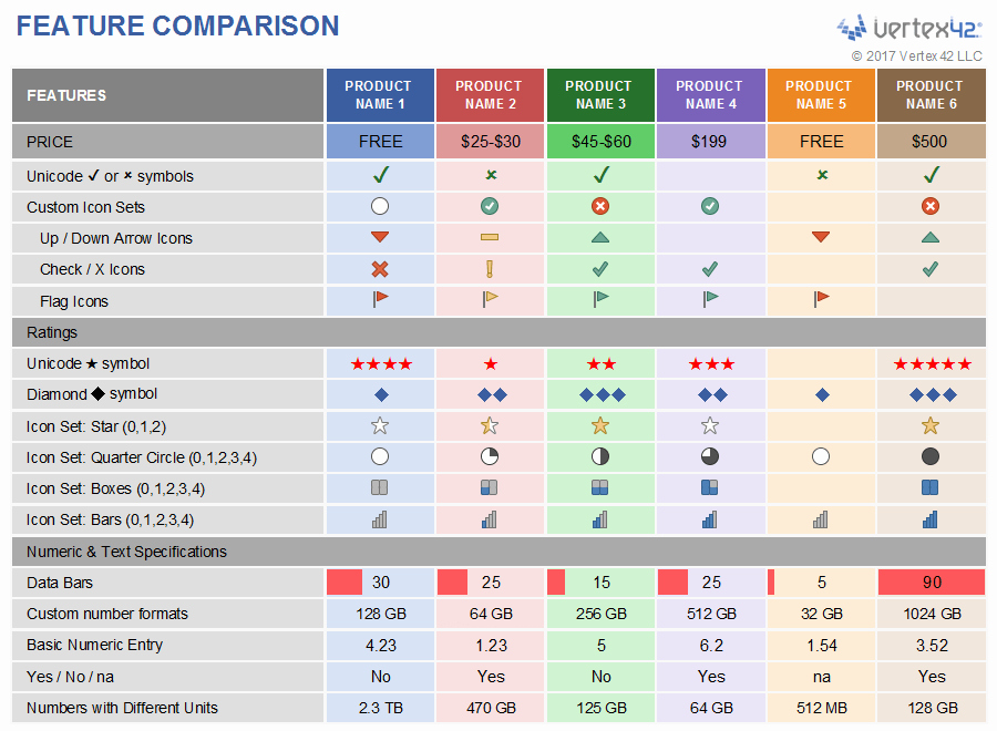 Product Comparison Template Excel New Feature Parison Template for Excel