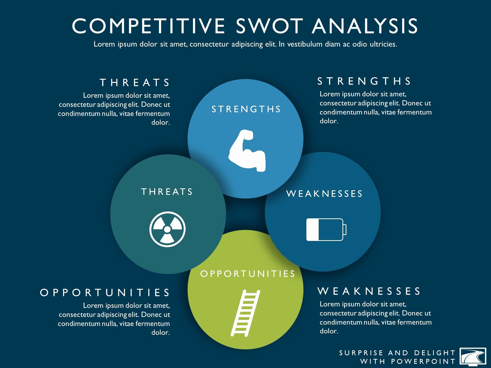 Product Competitive Analysis Template Awesome My Product Roadmap