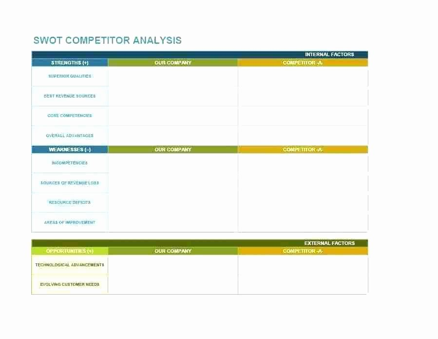 Product Competitive Analysis Template Awesome Petitor Analysis Template Excel Pleasant Gallery Sample