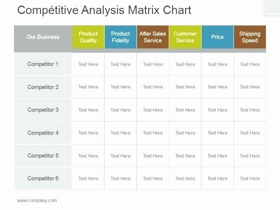 Product Competitive Analysis Template Awesome Product Petitive Analysis Template 8 Matrix Chart