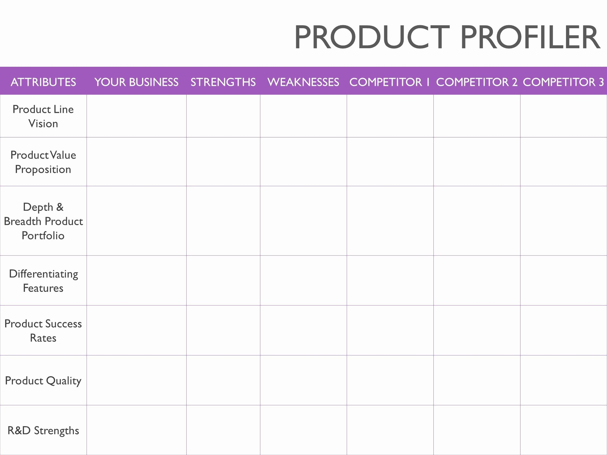 Product Competitive Analysis Template Beautiful My Product Roadmap