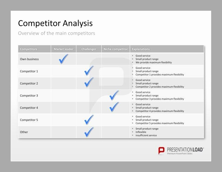 Product Competitive Analysis Template Beautiful Petitor Analysis Powerpoint Templates Use This Slide to