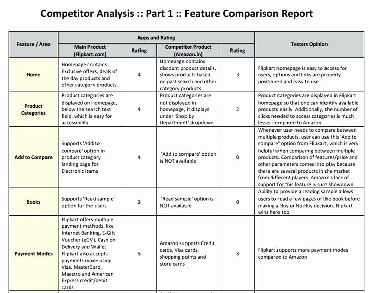 Product Competitive Analysis Template Best Of Petitive Product Analysis Template 8 Matrix Chart Good