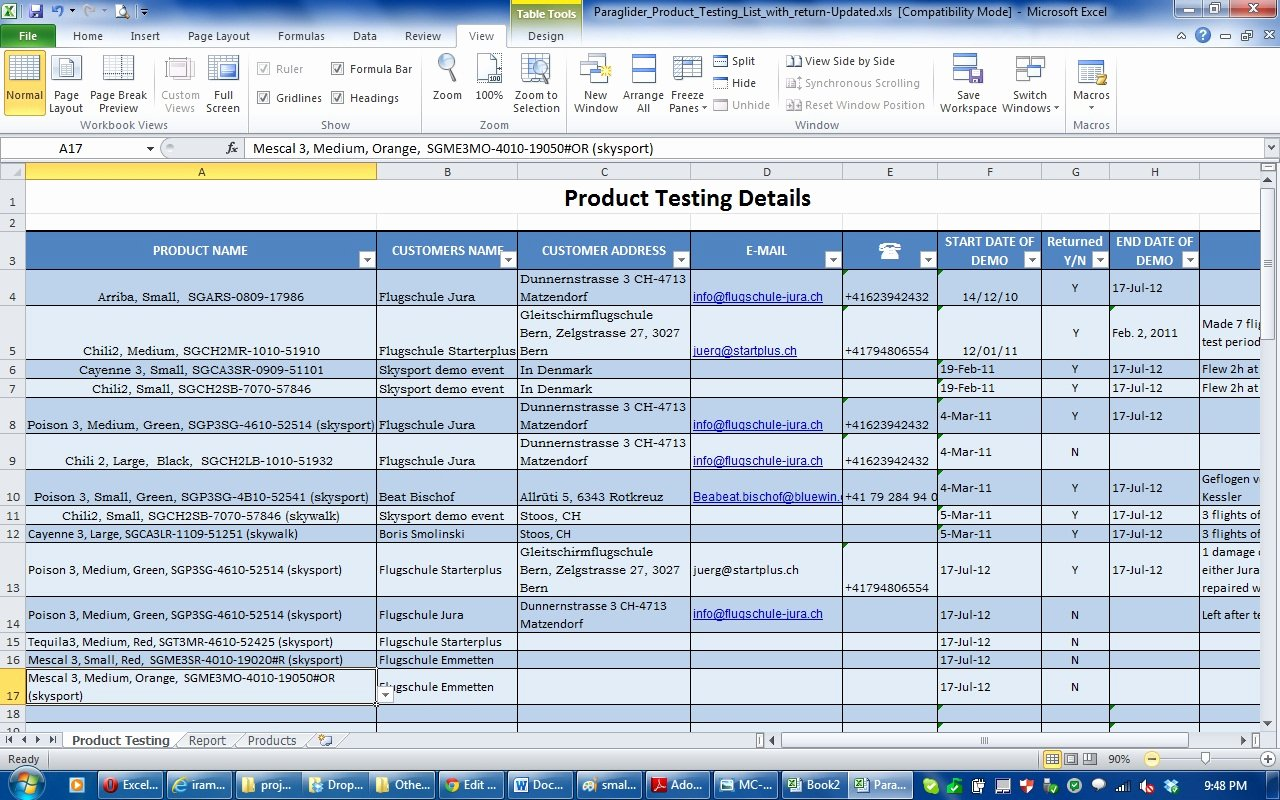 Product Competitive Analysis Template Best Of Product Sample Analysis Template