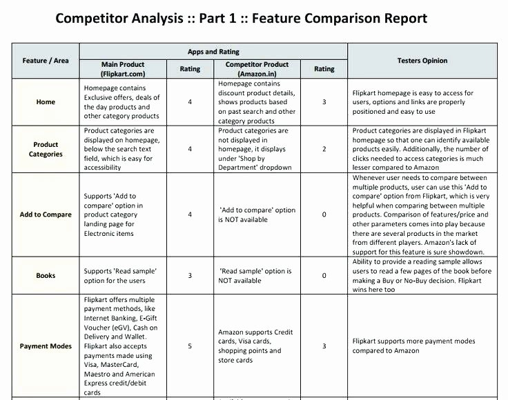 Product Competitive Analysis Template Fresh Petitor Parison Chart Template Petitive Analysis