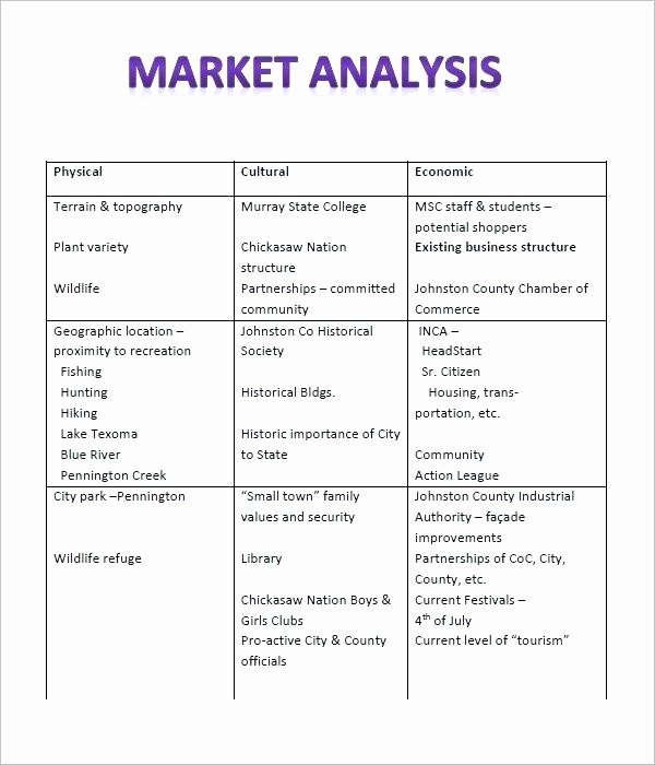 Product Competitive Analysis Template Inspirational Product Petitive Analysis Template – Template Gbooks