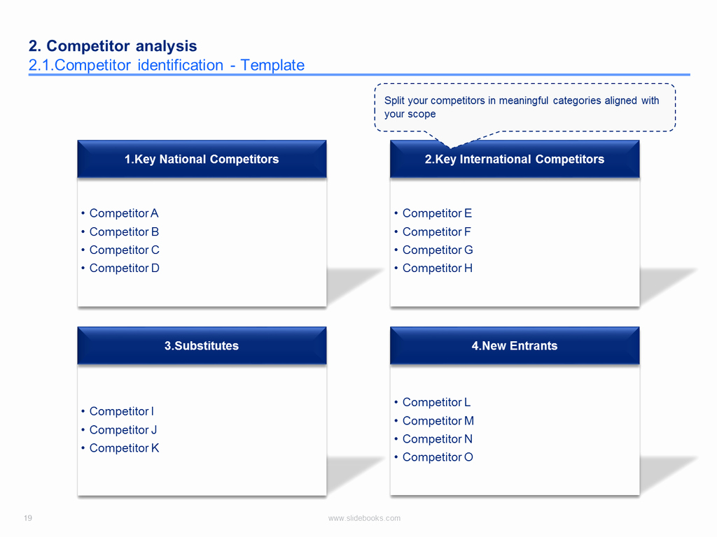 Product Competitive Analysis Template Luxury Download A Petitor Analysis Template