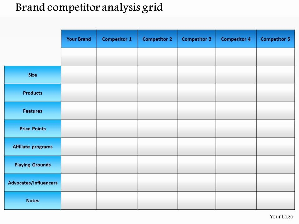 Product Competitive Analysis Template New 0714 Brand Petitor Analysis Grid Powerpoint