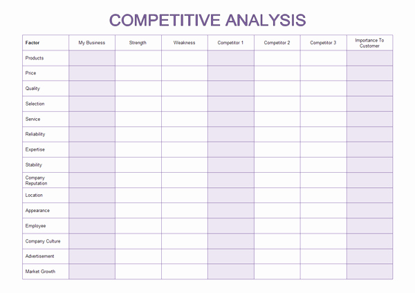Product Competitive Analysis Template New Business form Examples