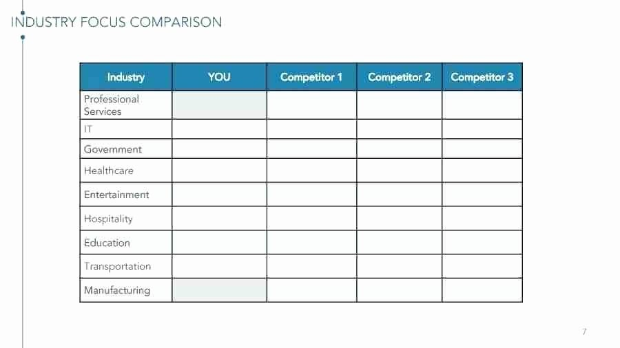 Product Competitive Analysis Template Unique Parison Matrix Excel Template Petitive Feature Chart