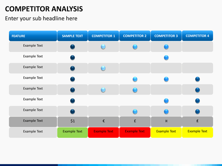 Product Competitive Analysis Template Unique Petitor Analysis Powerpoint Template