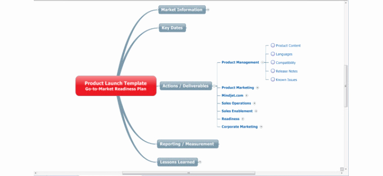 Product Launch Marketing Plan Template Best Of Product Launch Template Maps for that