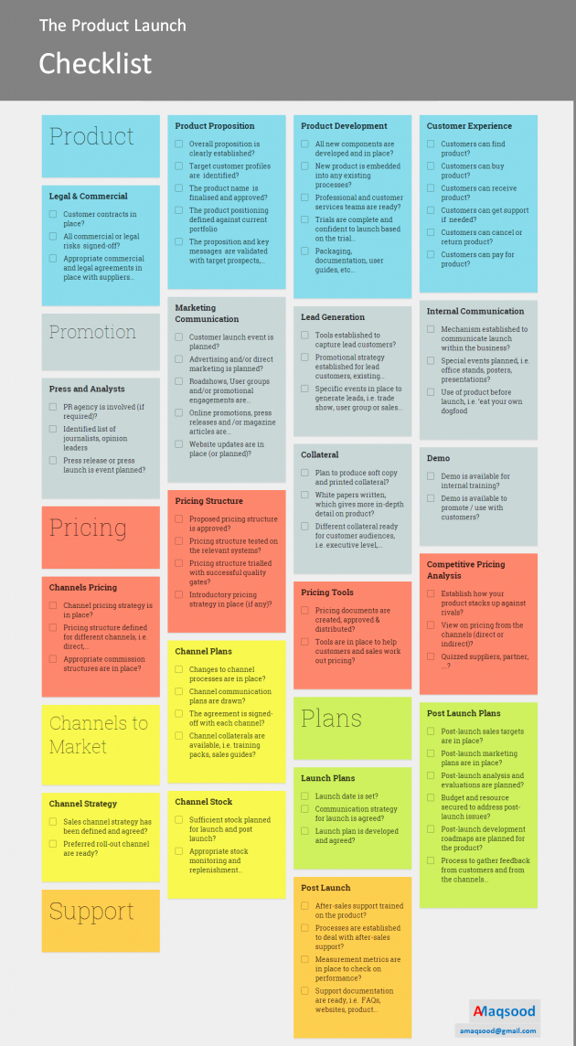 Product Launch Marketing Plan Template Fresh the Ultimate Product Launch Checklist [infographic]