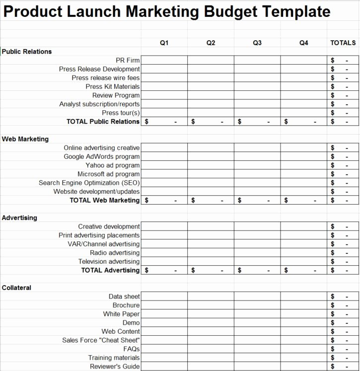 Product Launch Marketing Plan Template Inspirational Product Launch Plan Marketing Bud Template