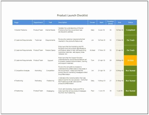 "Product Launch Plan Template Awesome Marketing & Sales – Tagged ""product Launch Plan"
