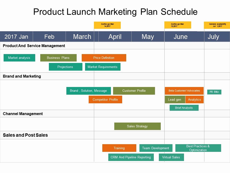 Product Launch Plan Template Beautiful Product Launch Marketing Plan Schedule Example Ppt