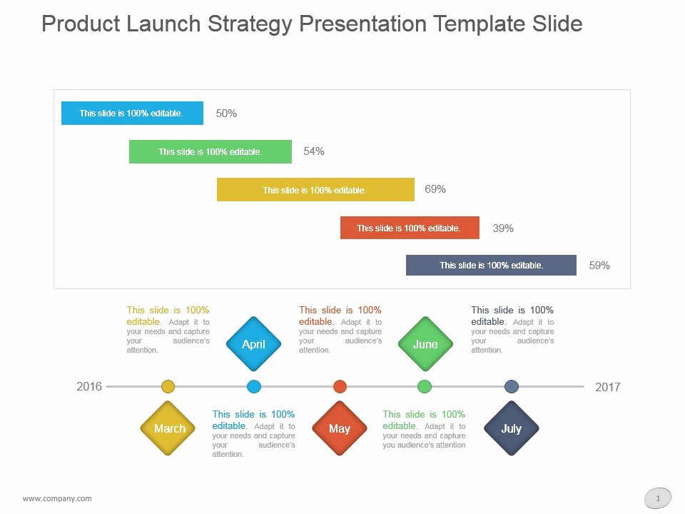 Product Launch Plan Template Elegant Product Launch Strategy Presentation Template Slide