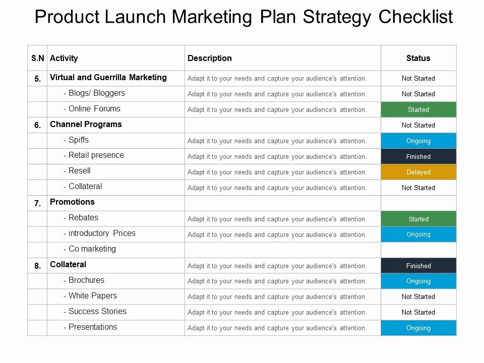 Product Launch Plan Template Lovely Product Launch Marketing Plan Strategy Checklist Sample