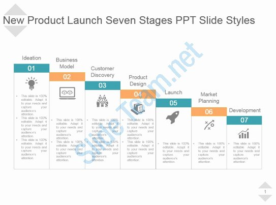 Product Launch Plan Template Luxury New Product Launch Seven Stages Ppt Slide Styles