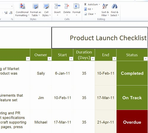 Product Launch Plan Template New Free Product Launch Checklist Template