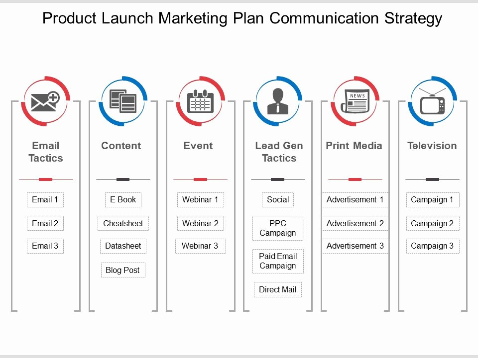 Product Launch Plan Template Unique Product Launch Marketing Plan Munication Strategy Ppt