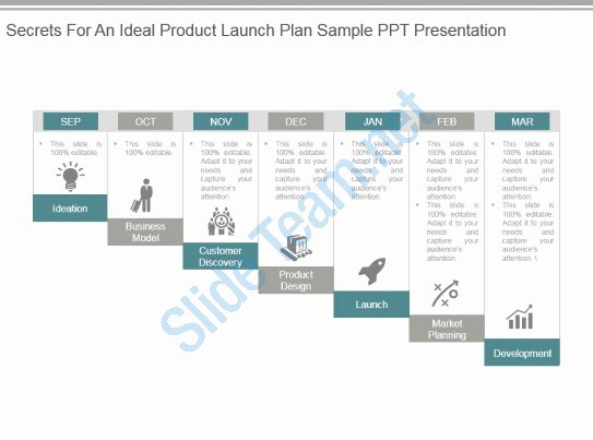 Product Launch Plan Template Unique Style Layered Horizontal 7 Piece Powerpoint