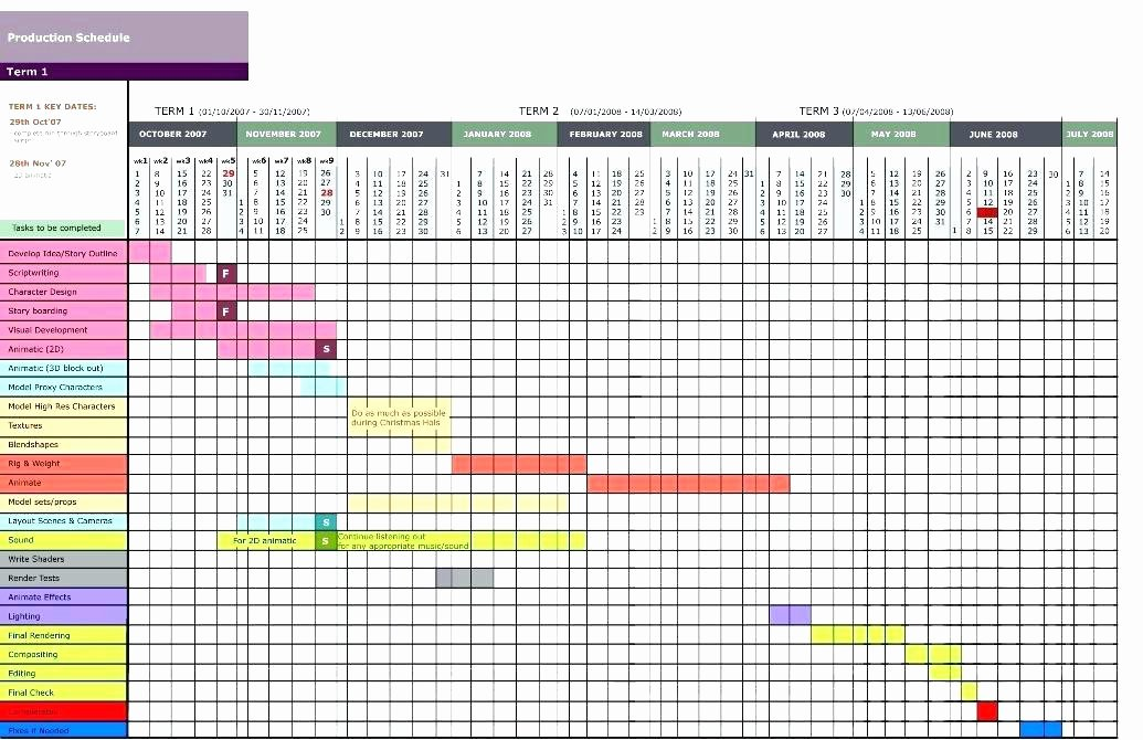 Production Planning Excel Template Awesome Weekly Production Report Planning Excel Template Aggregate