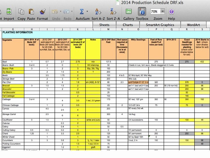 Production Planning Excel Template Beautiful Can I Use An Excel Spreadsheet for Production Planning and