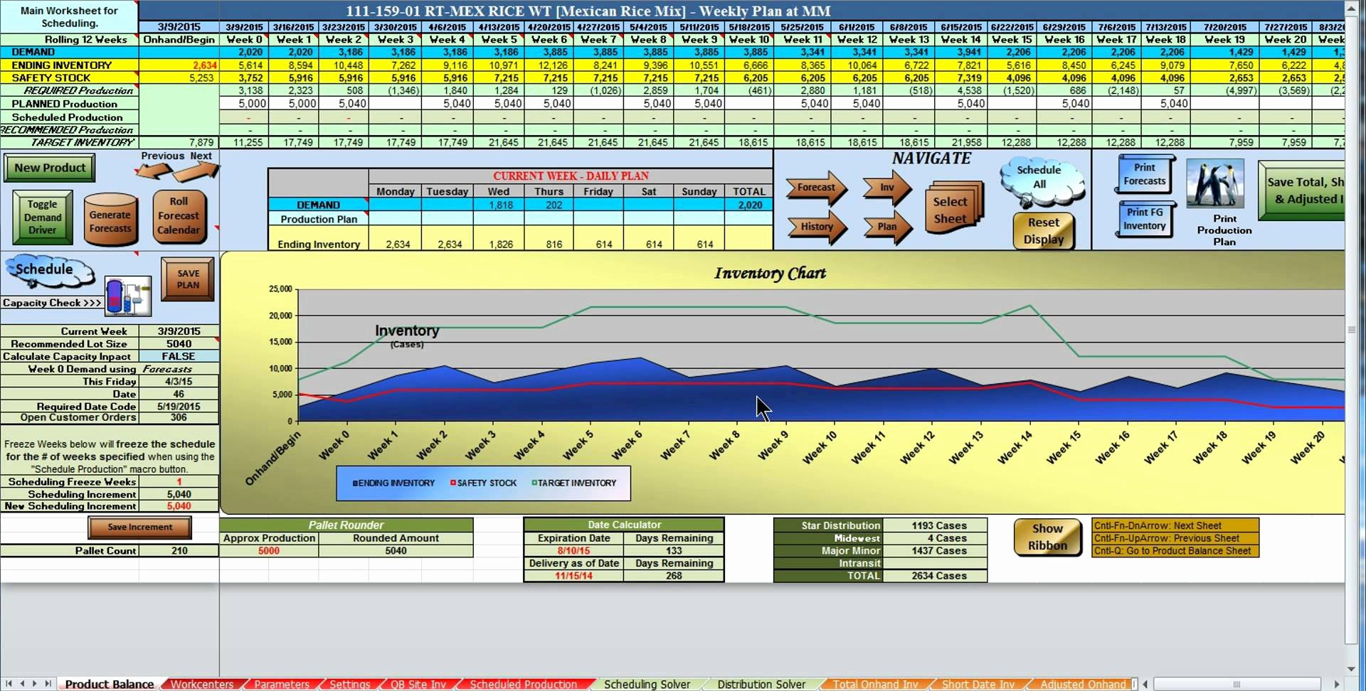 Production Planning Excel Template New Production Planning Template Excel Plan and Control format