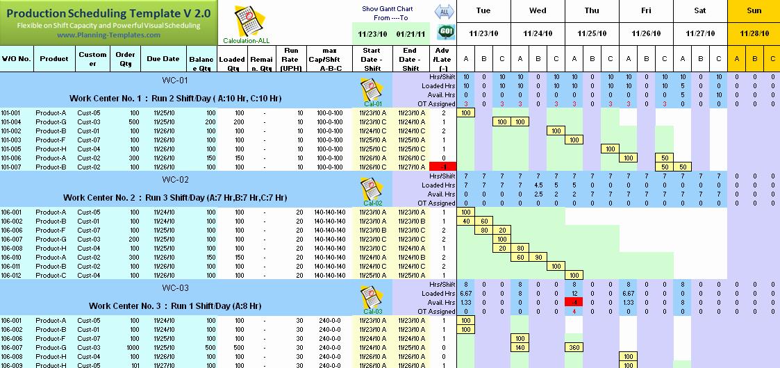 Production Planning Excel Template Unique Finiteloader