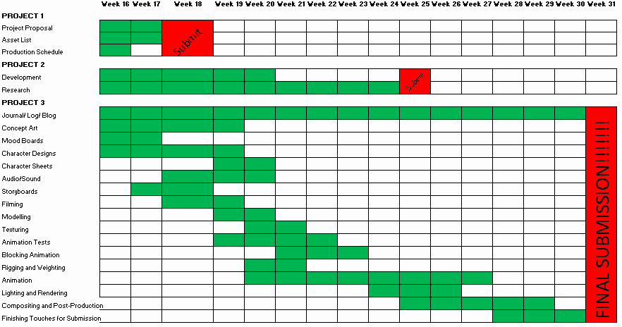 Production Schedule Excel Template Beautiful Production Schedule Template