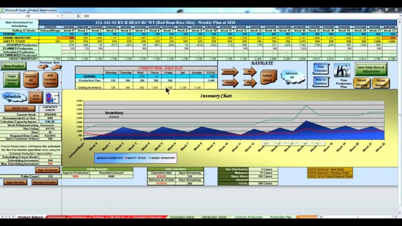 Production Schedule Excel Template Elegant Production Planning and Scheduling Using Excel 2