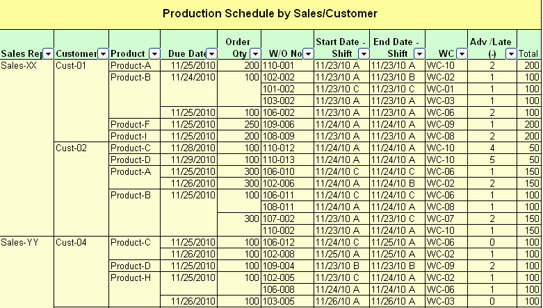 Production Schedule Excel Template Fresh Finiteloader