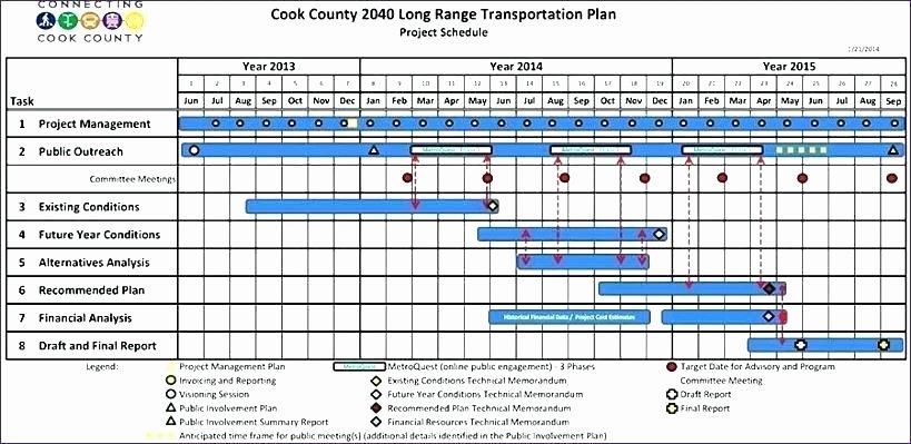 Production Schedule Excel Template Unique Excel Production Schedule Template to Production