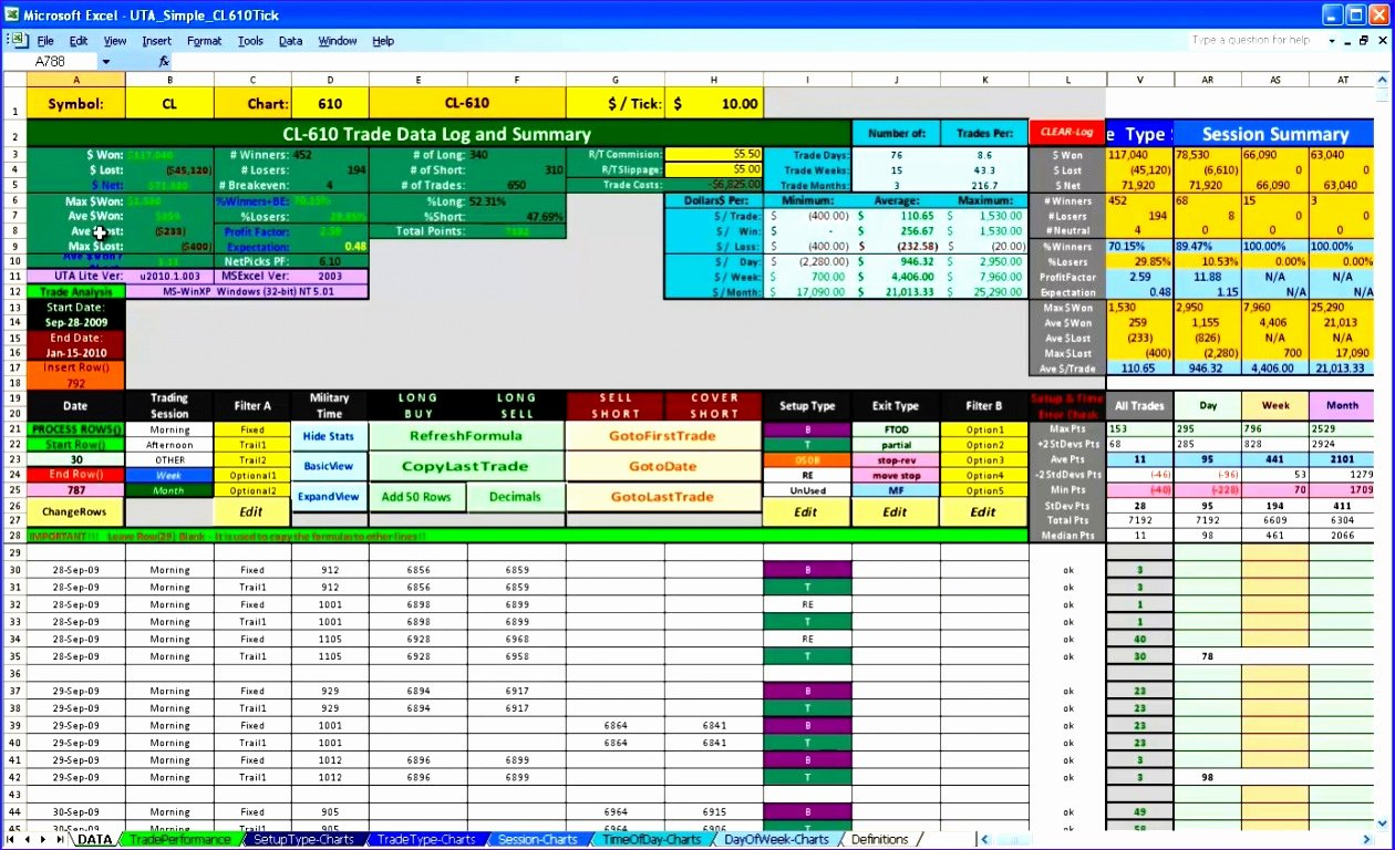 Production Schedule Template Excel Lovely 10 Excel Production Schedule Template Exceltemplates