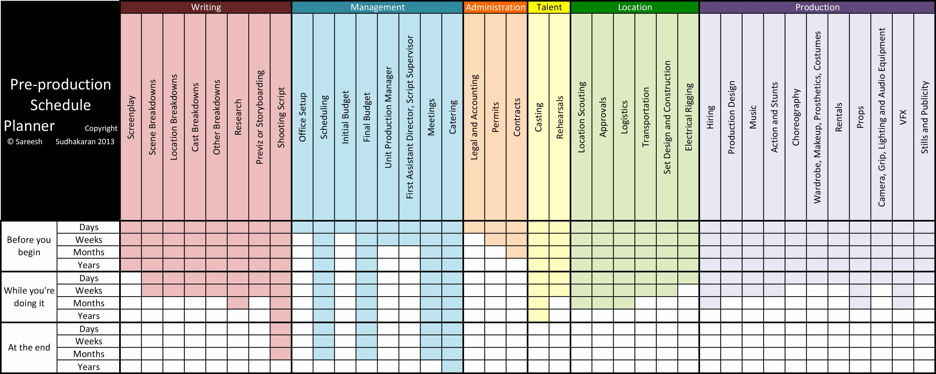 Production Schedule Template Excel Lovely 4 Free Production Scheduling Excel Templates Excel Xlts