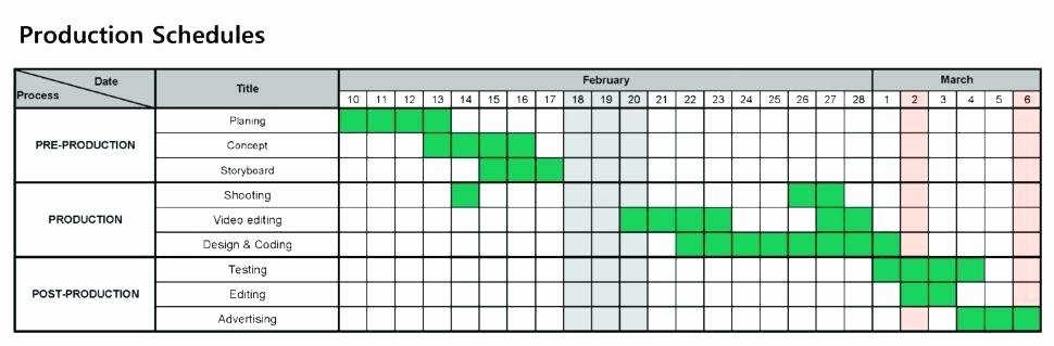 Production Scheduling Excel Template Beautiful Crop Selling Template solved Production